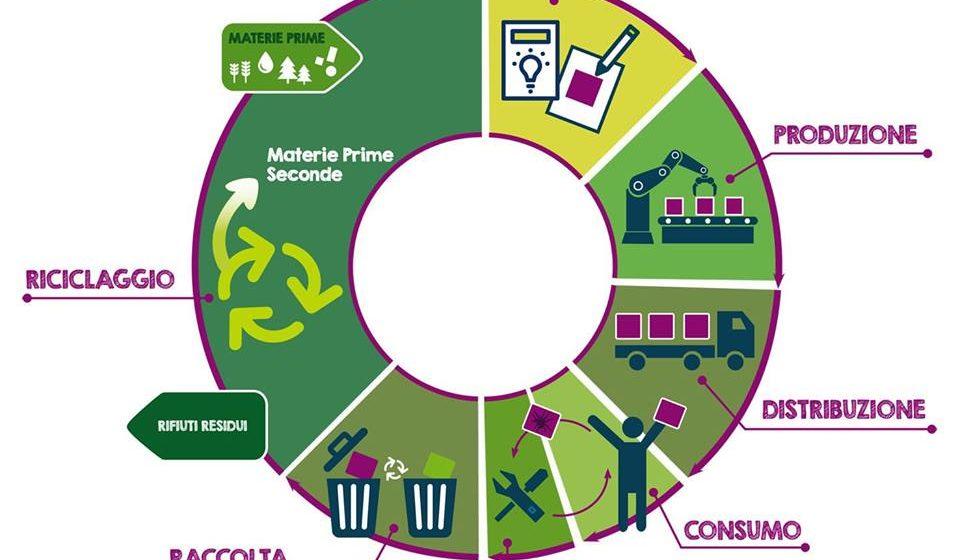 Ancora troppi ritardi nella gestione dei rifiuti in Umbria